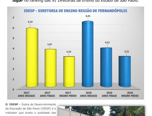 Fausto Pinato celebra segundo lugar de Fernandópolis no IDESP